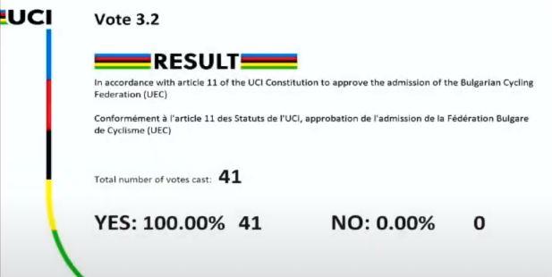 Българска Федерация по Колоездене приета със 100% мнозинство, като член на UCI.