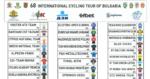 Кои отбори ще участват на 68-та колоездачна обиколка на България?